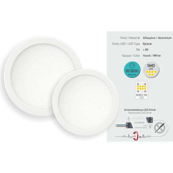 Χωνευτό Λεπτό LED Οροφής Στρογγυλό 24W SMD