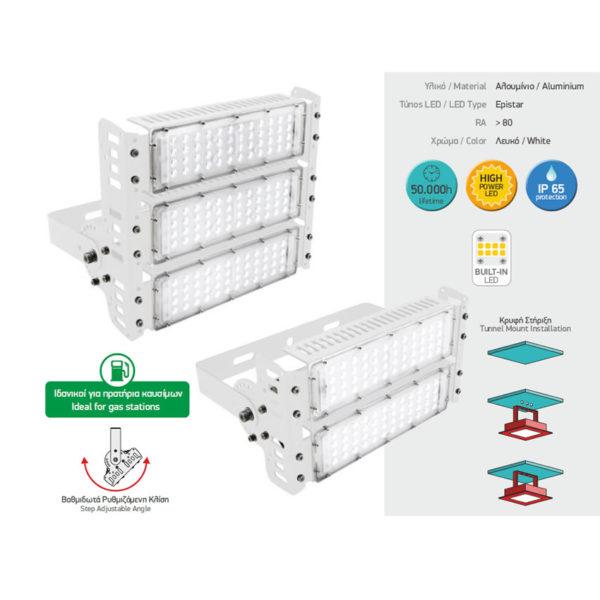 Φωτιστικό Προβολέας LED Βενζινάδικου HPL 100W HIGH POWER