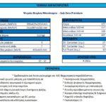 Ψυγείο Βιτρίνα Frigoglass SMART 450 SZ